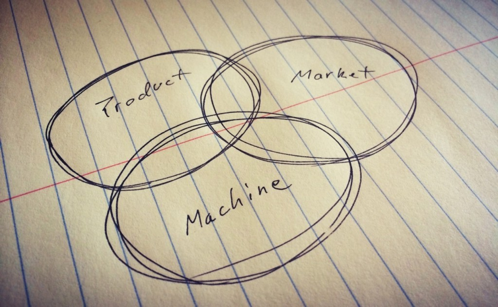 product-market-machine